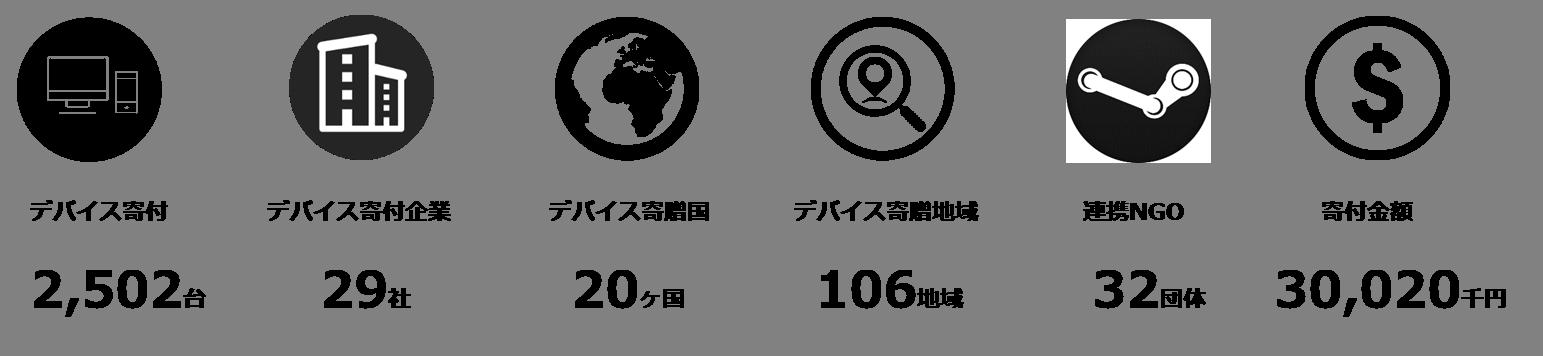 20160819